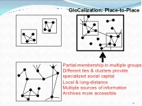 GloCalization: Place-to-Place