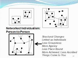 Networked Individualism: Person-to-Person